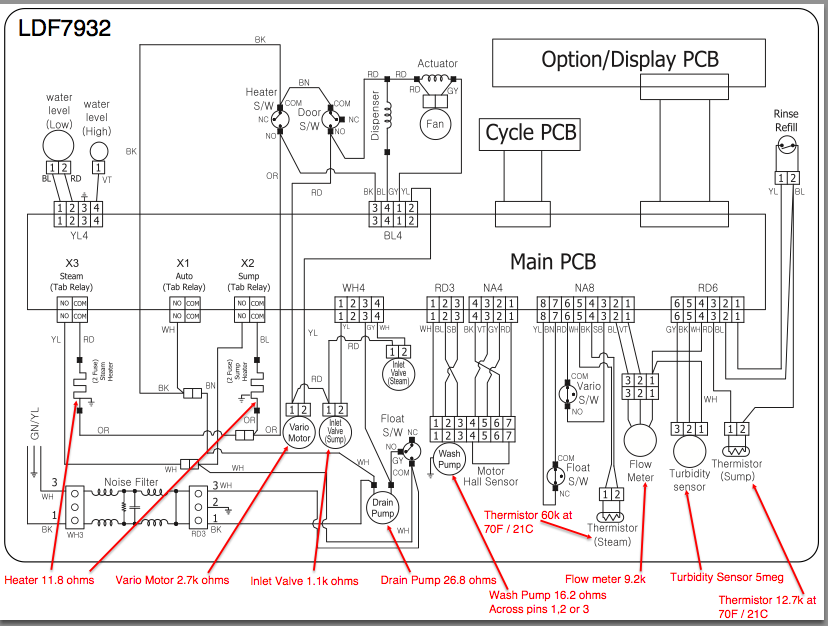 Wiring Diagram Dishwasher Wiring Home Wiring Diagrams – Dishwasher Wiring Diagram